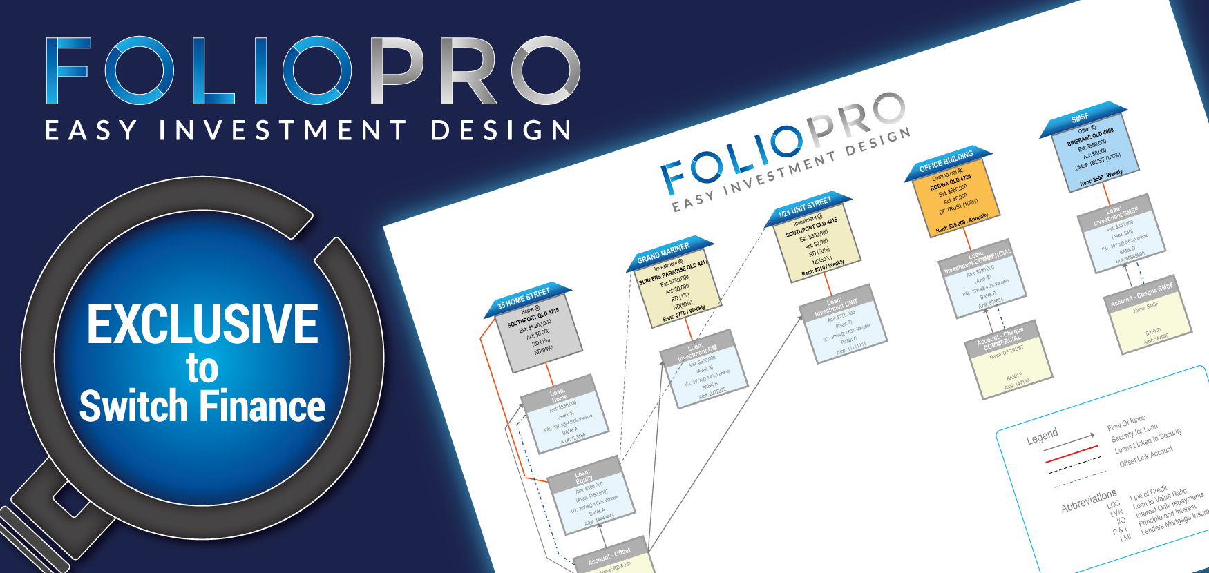 FOLIOPRO: Complete Loan Structure Snapshot